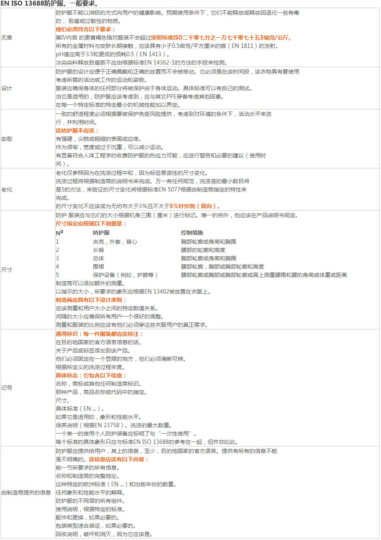 中文5标准.jpg