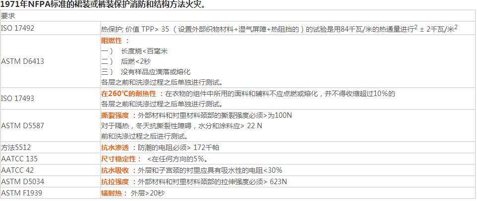 中文7标准.jpg